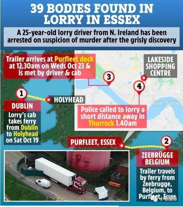 英国货车39具尸体案最新进展:集装箱遗体将尸是不是中国人将水落石出!