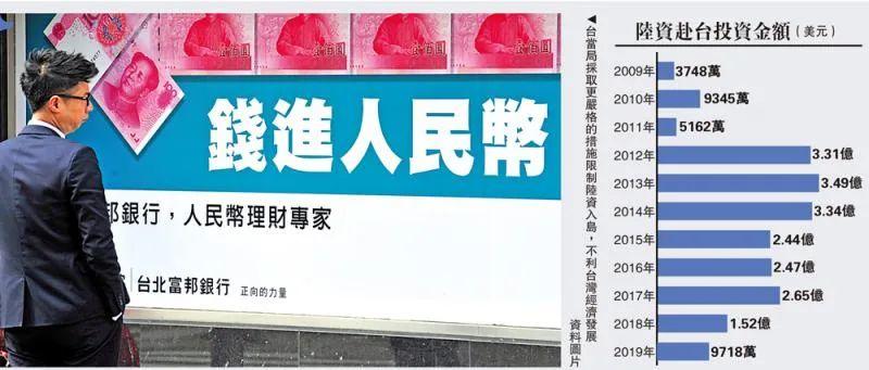 台湾和大陆的真实差距如此巨大他们还想和我们脱钩!